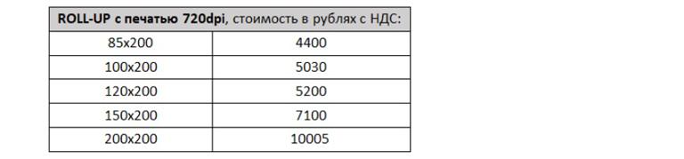 Участие типографии «Энигма-Про» в предвыборной агитации